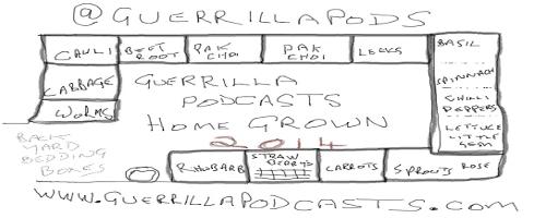 Guerrilla Podcasts Home Grown Veg Plan 2014